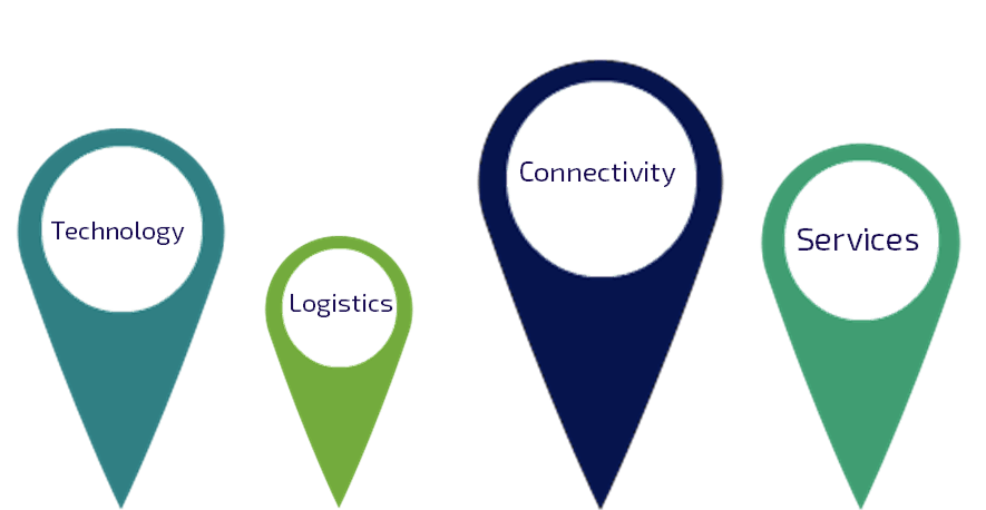 Connectivity-services-banner