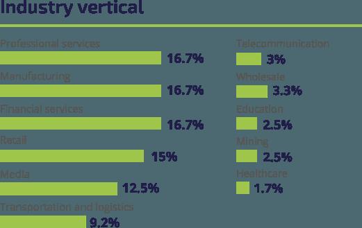 industry-vertical