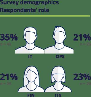 survey-demographics